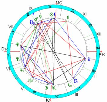 goroskop cezar.jpg