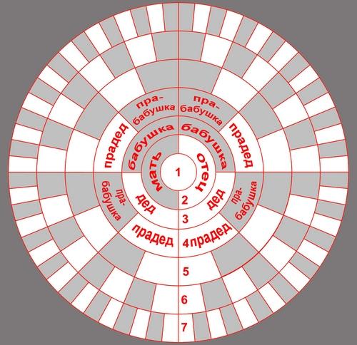 kniga peremen fravahar (2).JPG